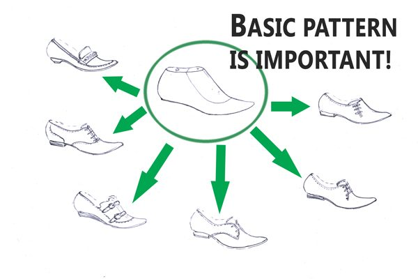 Shoe Pattern: Basic pattern is important!