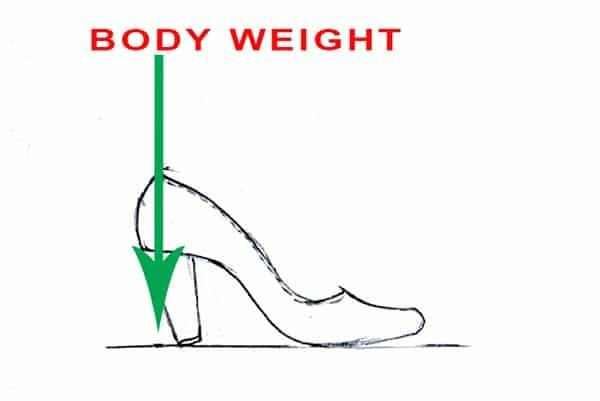 body-weight-2